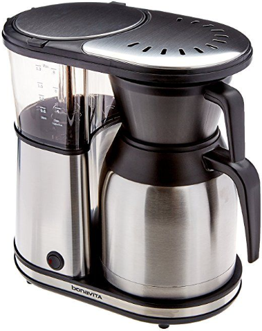BV1900TS Coffee Maker