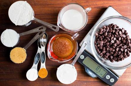 Perfect measurement of ingredients